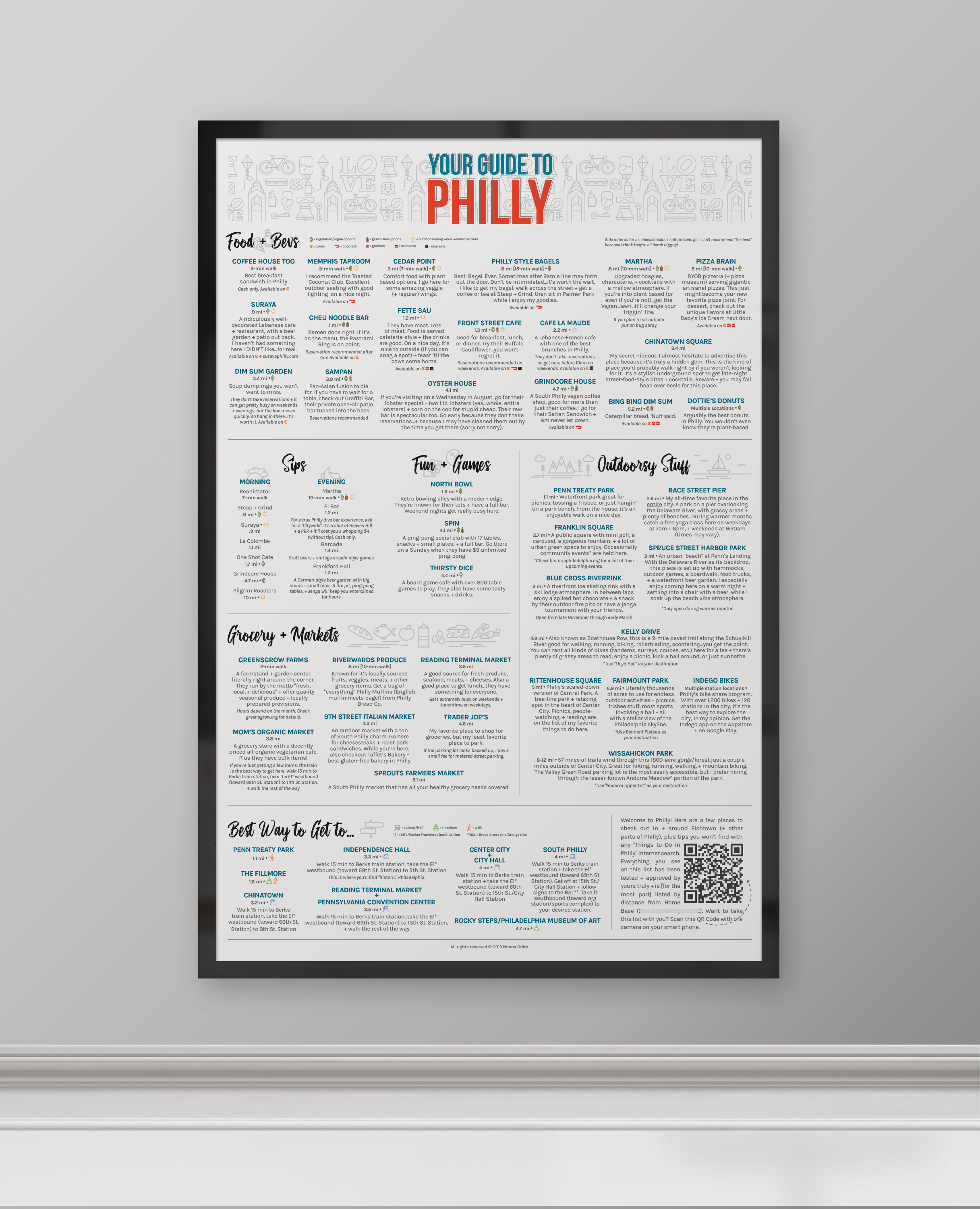 Philly City Guide